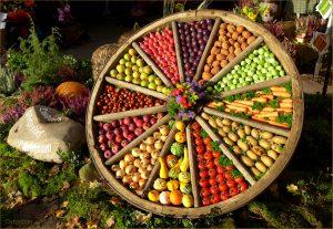 Fruchtrad – Erntedank